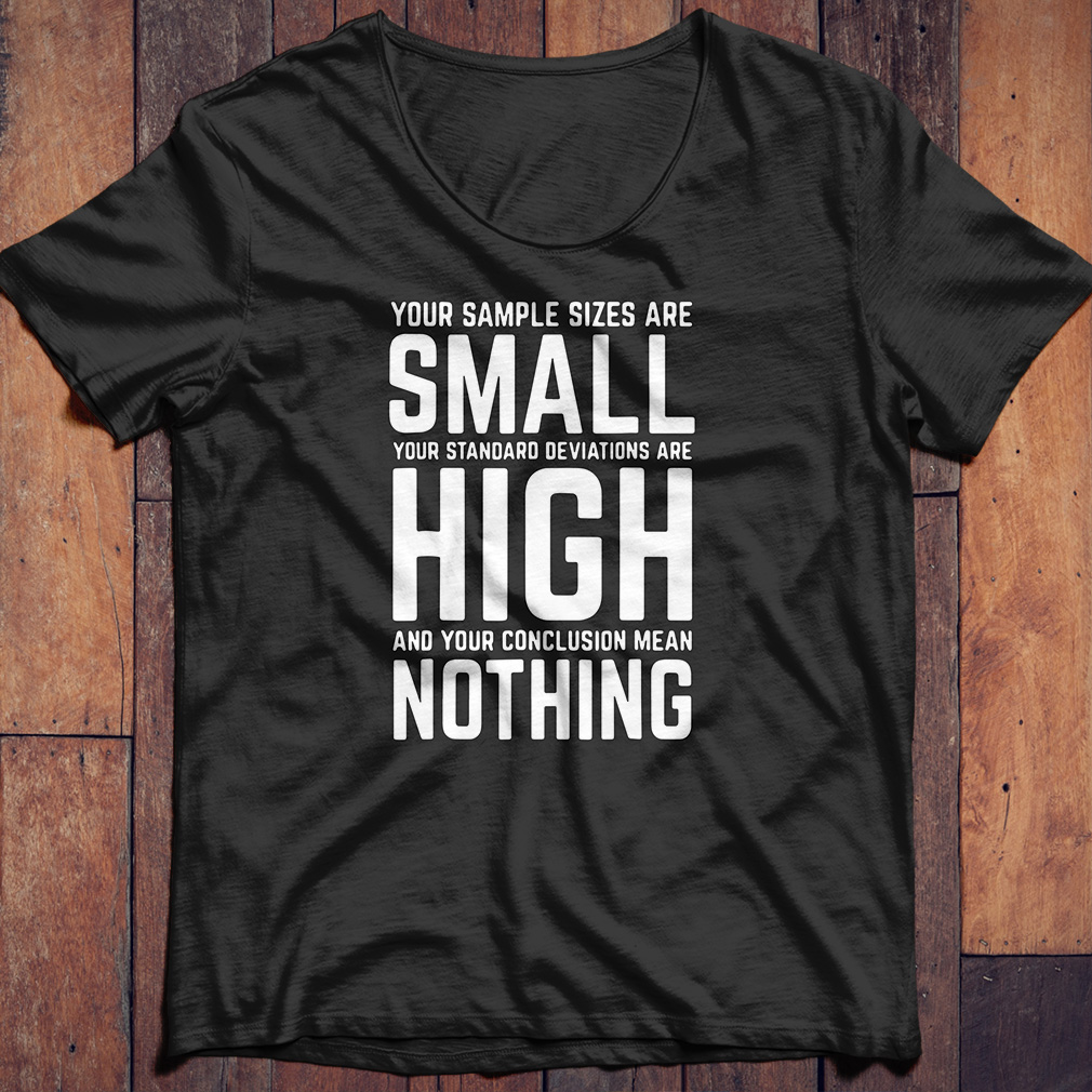 Your sample sizes are small your standard deviations shirt