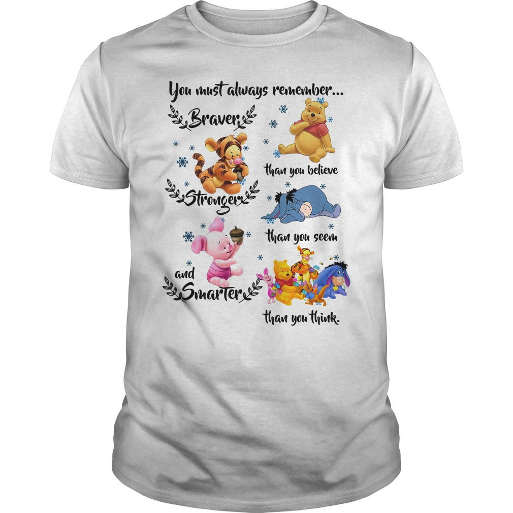 Winnie the Pooh you must always remember Guys shirt